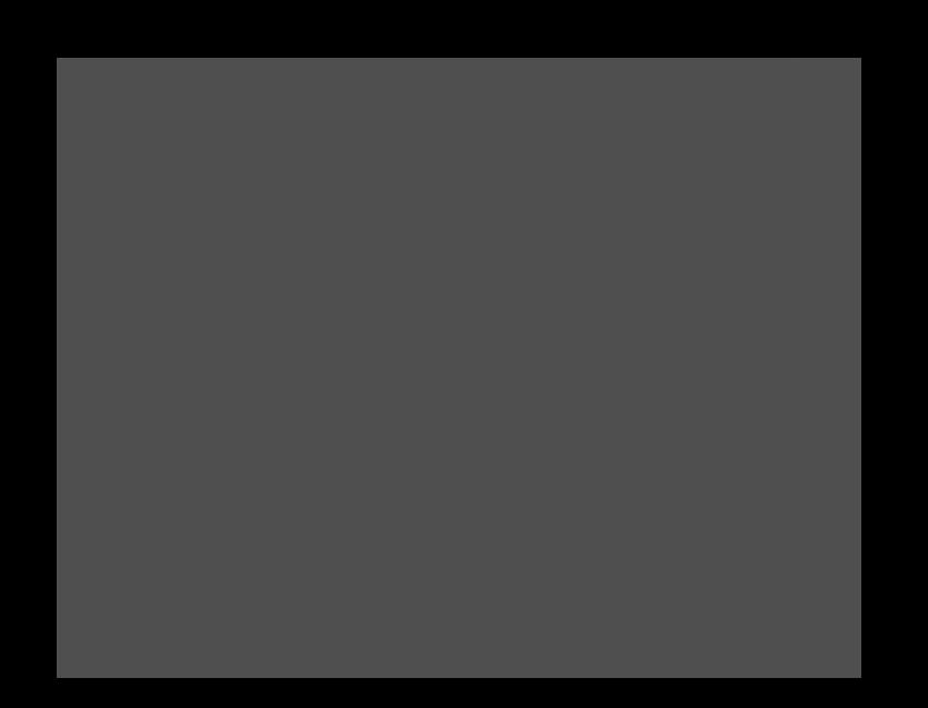 Energielösungen: eine Abbildung eines E-Rollers